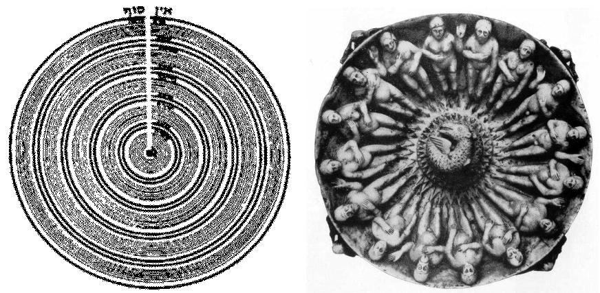 Gnistic circle